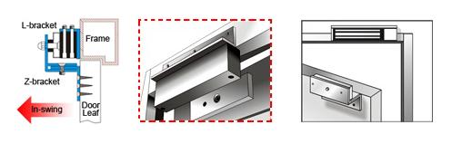 รูปการติดตั้ง L, Z For Magnetic กับประตู้