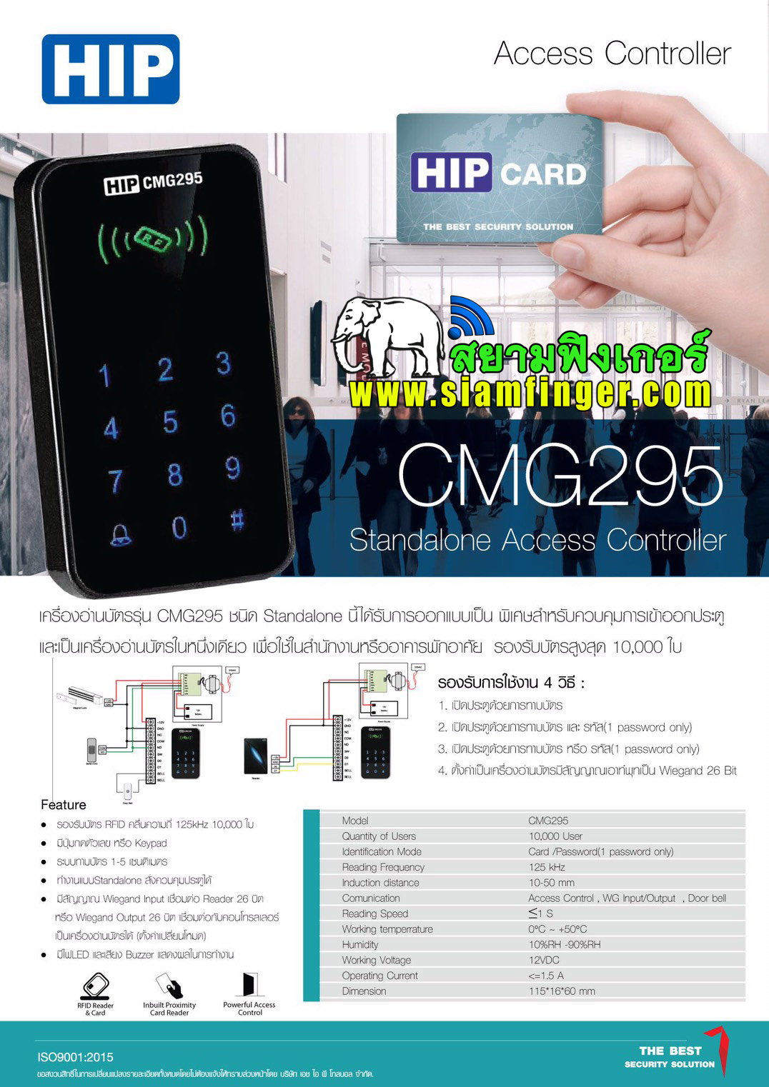 HIPรุ่นCMG295
